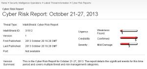 CISCO CyberRiskReport